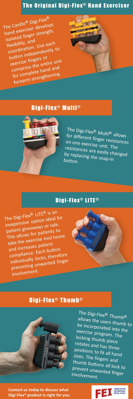 digiflex family infographic